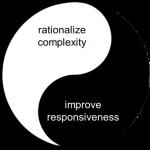 responsiveness efficiency
